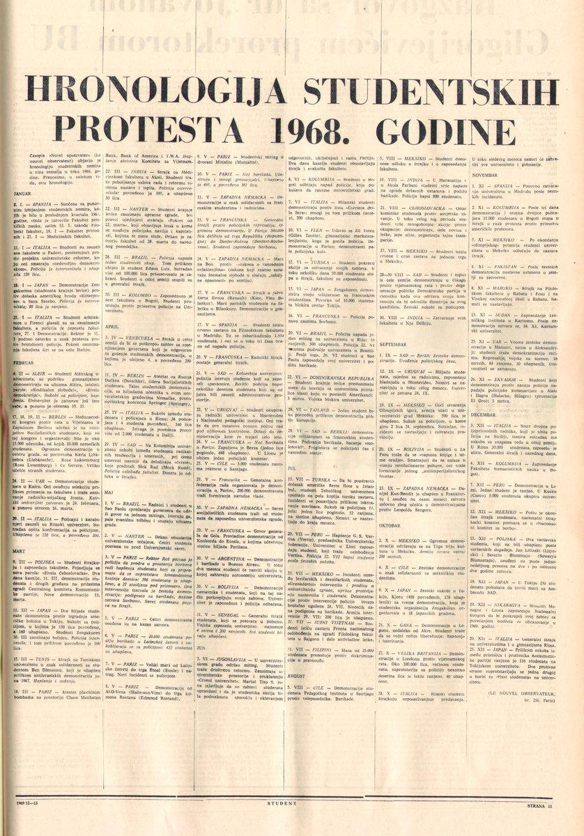 hronologija-studentskih-protesta-68